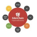 Edenchain — Programmable Economy Platform